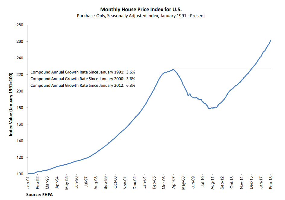 Morning Report: New Home Sales and prices soar