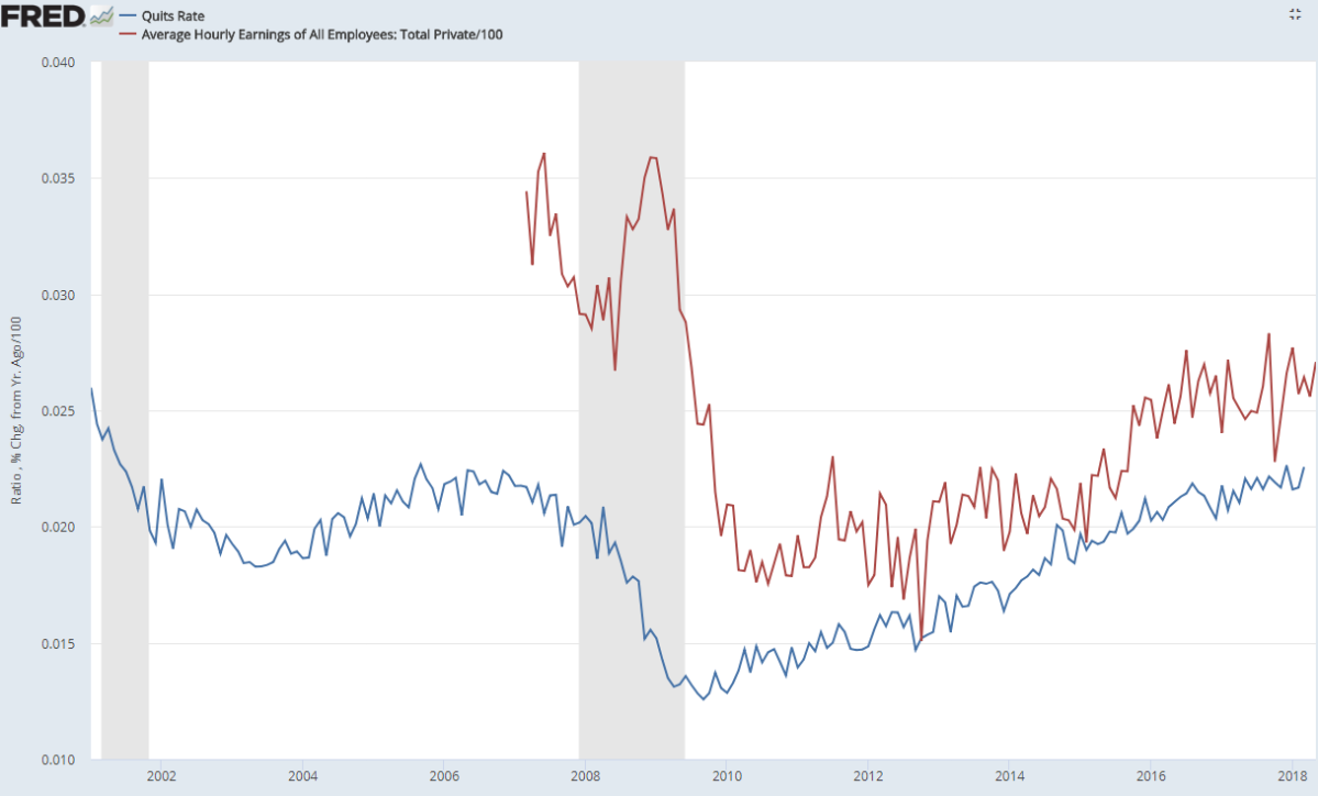 Morning Report: Number of job openings equals number ofunemployed
