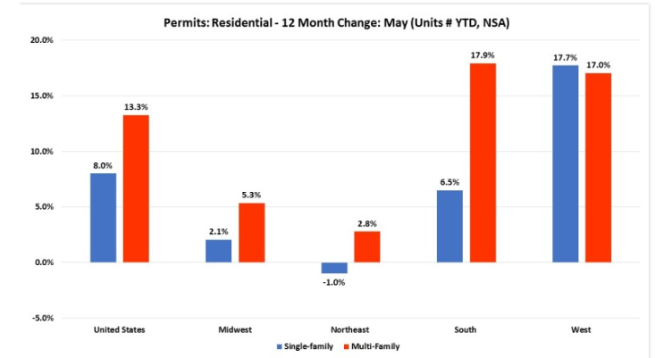 Morning Report: Building permits in the Northeast struggle
