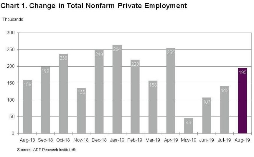 Morning Report: Strong ADP jobs report