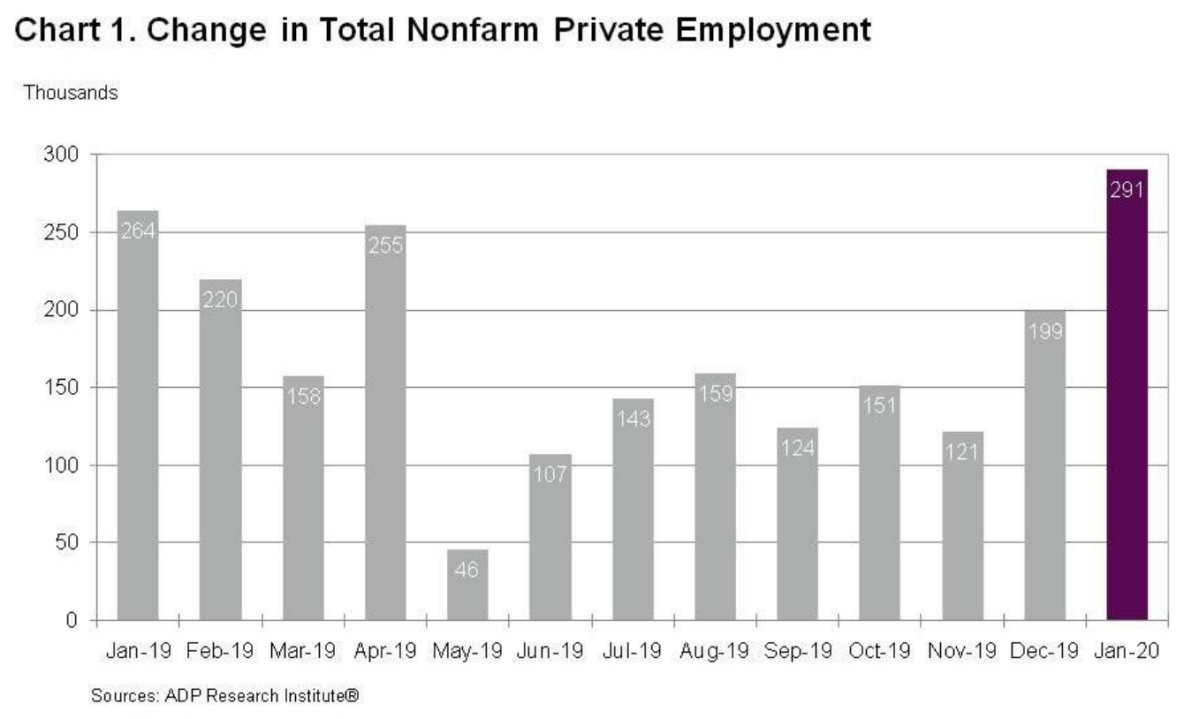 Morning Report: Big jump in employment