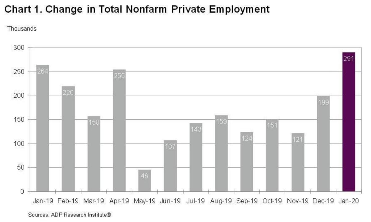 Morning Report: Big jump inemployment